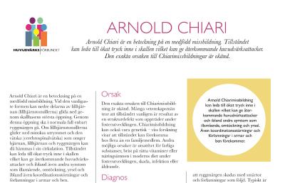 Huvudvärksförbundets infoblad om Chiari